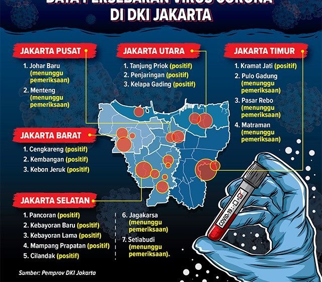 Anies Ambil Keputusan Cepat Demi Selamatkan Warga Jakarta